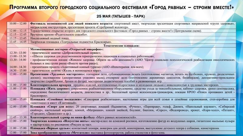 Фестиваль - ГОРОД РАВНЫХ - СТРОИМ ВМЕСТЕ